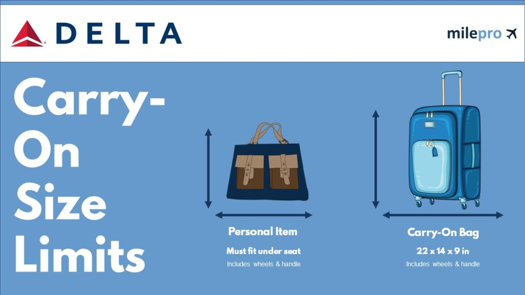 Delta Airlines Carry-On Size Limit and Personal item size limit
