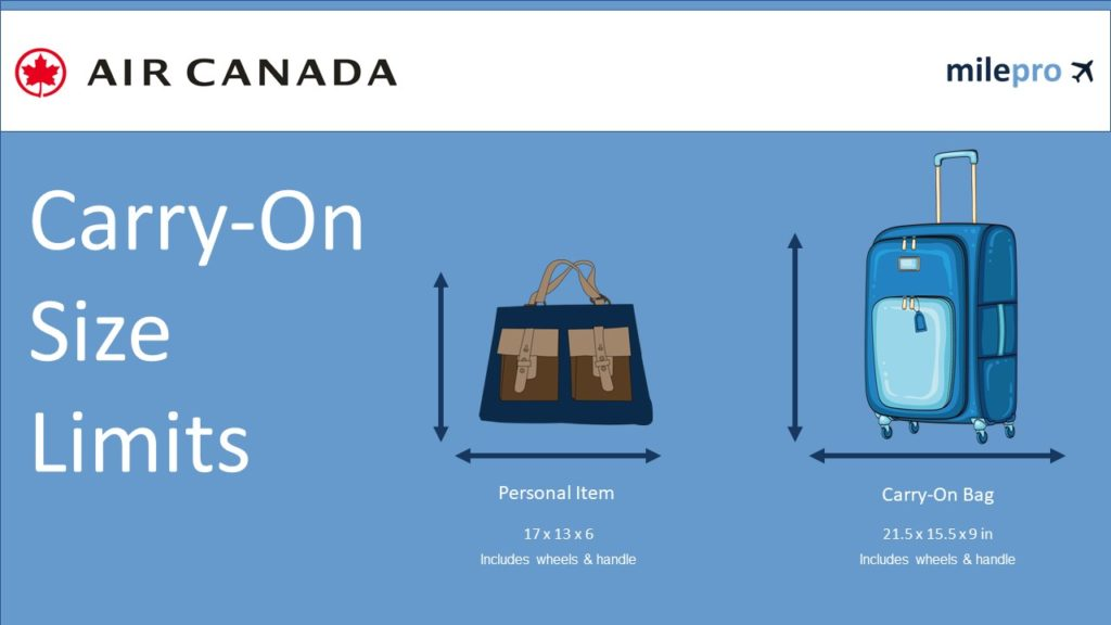 Air Canada Carry-On Size Limits